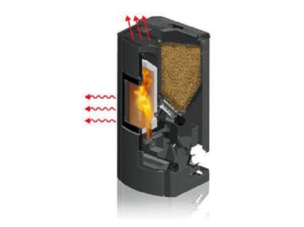 poele a granules austroflamm polly yvelines 78 eure et loire 28. Black Bedroom Furniture Sets. Home Design Ideas